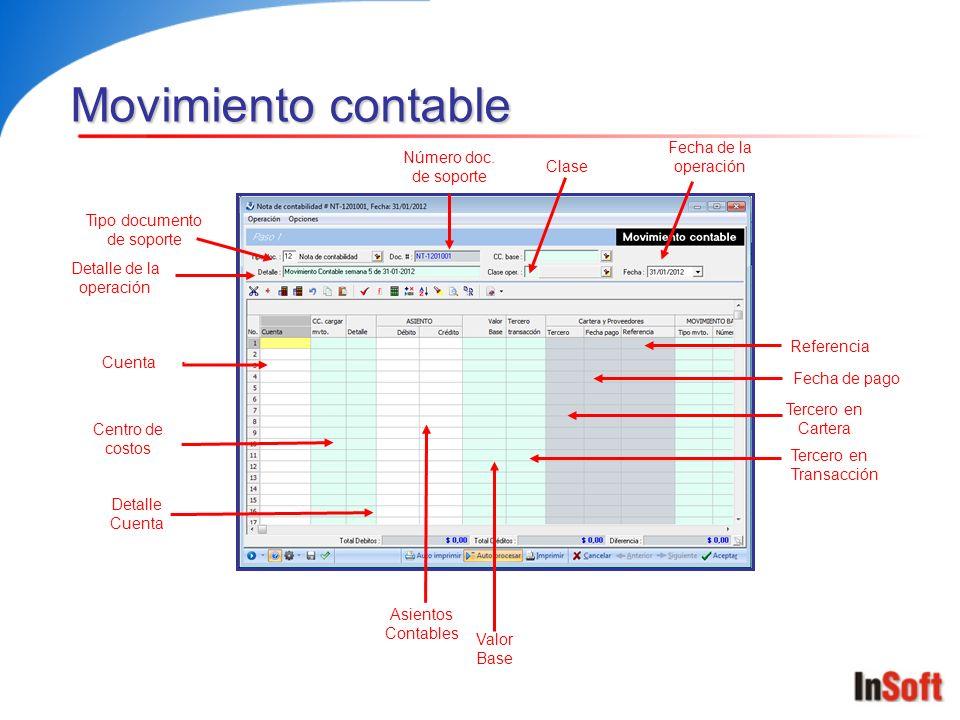 Movimiento contable Tipo documento de soporte Detalle de la operación Cuenta Centro de costos Detalle Cuenta Número doc. de soporte Clase Asientos Con