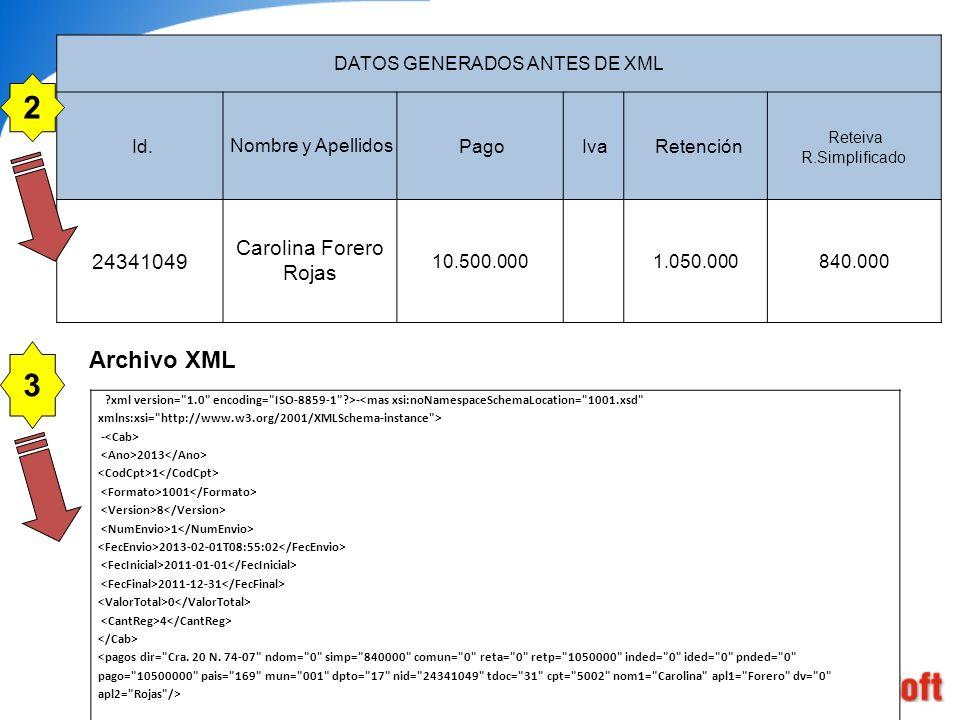 Archivo XML DATOS GENERADOS ANTES DE XML Id. Nombre y Apellidos Pago Iva Retención Reteiva R.Simplificado 24341049 Carolina Forero Rojas 10.500.0001.0