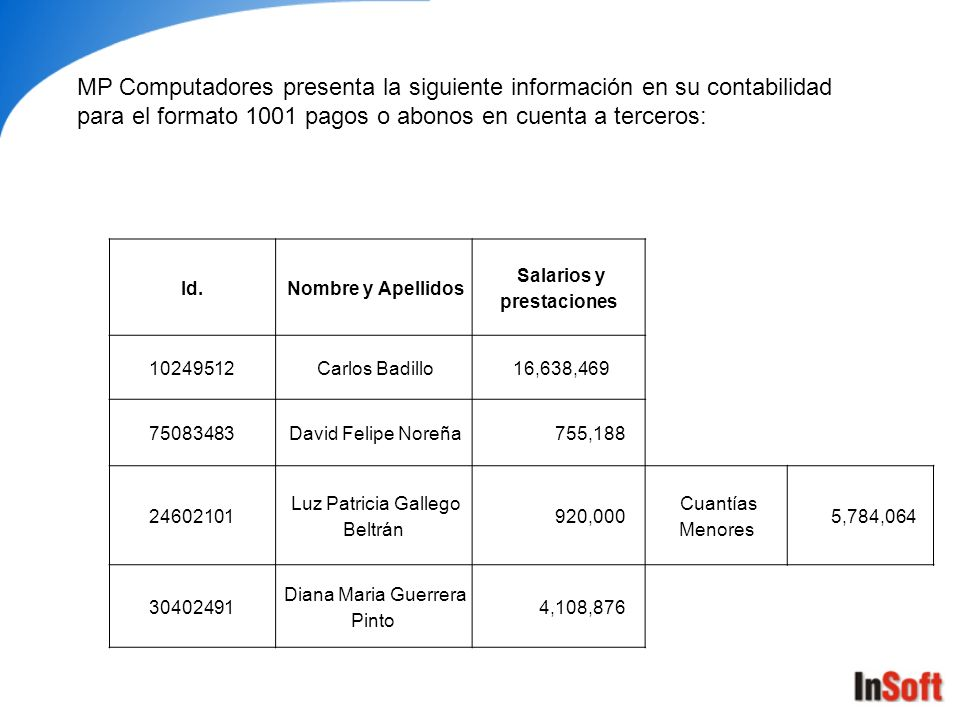 MP Computadores presenta la siguiente información en su contabilidad para el formato 1001 pagos o abonos en cuenta a terceros: Id. Nombre y Apellidos
