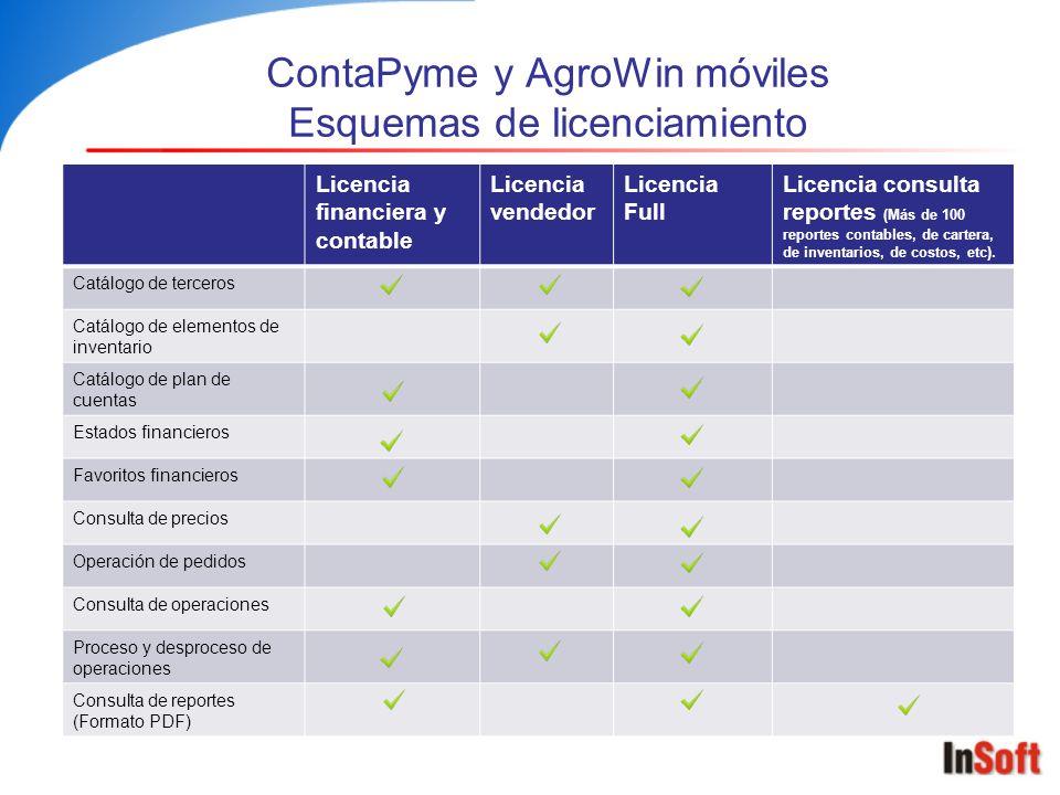 ContaPyme y AgroWin móviles Esquemas de licenciamiento Licencia financiera y contable Licencia vendedor Licencia Full Licencia consulta reportes (Más
