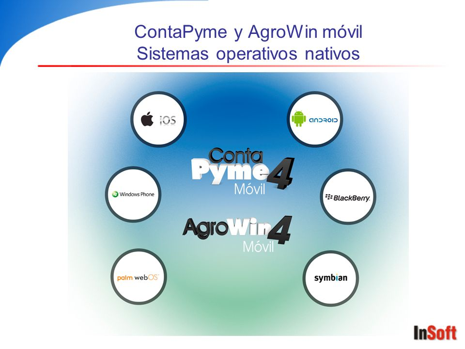 ContaPyme y AgroWin móvil Sistemas operativos – Navegadores compatibles con HTML5 WindowsMac OSLinuxiOSAndroid