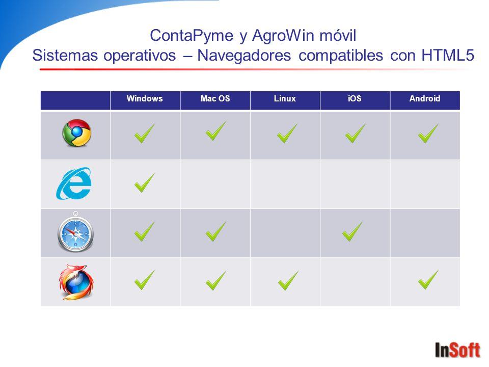 ContaPyme y AgroWin móvil Plataformas de comunicación EDGE 3G 4G WI FI