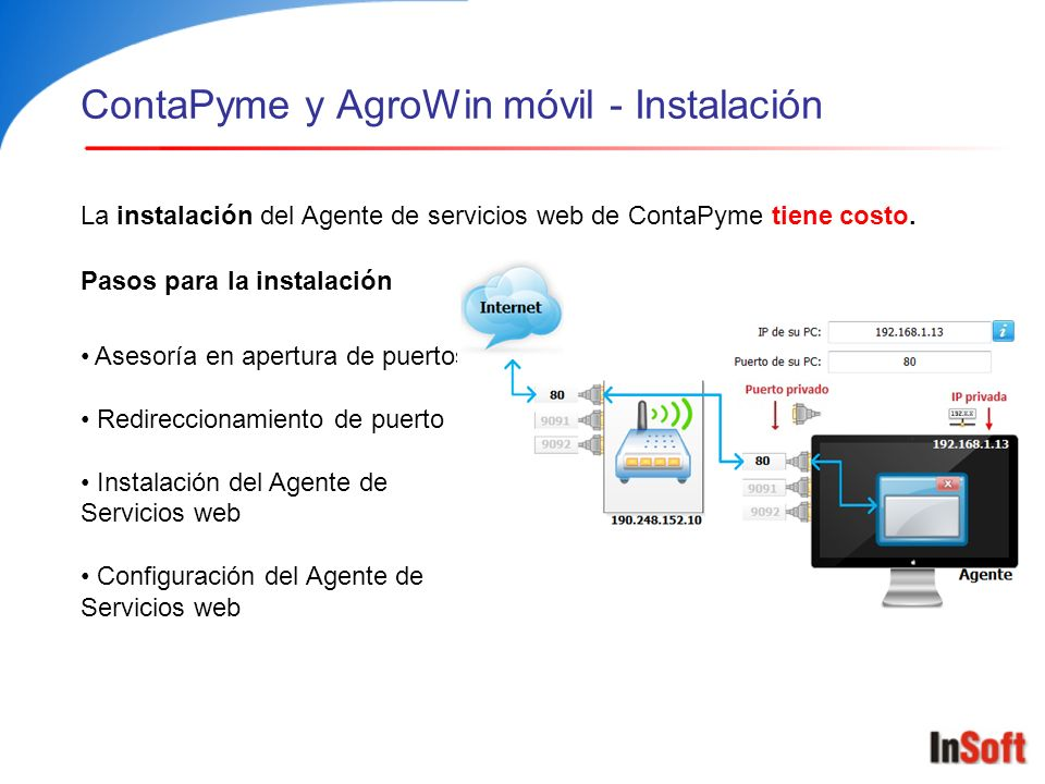 ContaPyme y AgroWin móvil - Instalación La instalación del Agente de servicios web de ContaPyme tiene costo. Pasos para la instalación Asesoría en ape