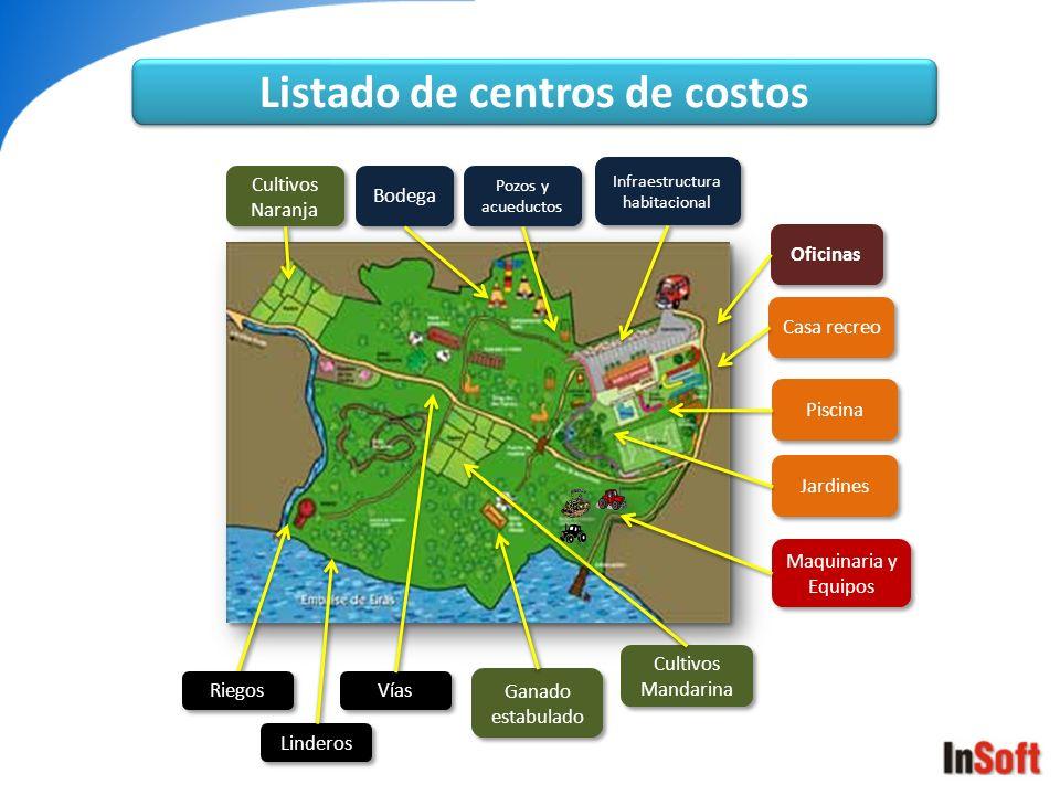 Casa recreo Piscina Jardines Maquinaria y Equipos Oficinas Listado de centros de costos
