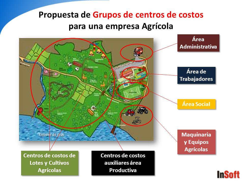 Propuesta de Grupos de centros de costos para una empresa Agrícola Área Social Área de Trabajadores Maquinaria y Equipos Agrícolas Centros de costos a