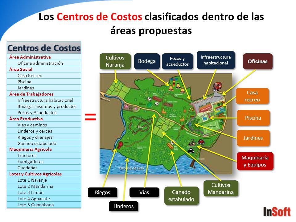 Los Centros de Costos clasificados dentro de las áreas propuestas Vías Cultivos Mandarina Casa recreo Bodega Cultivos Naranja Infraestructura habitaci