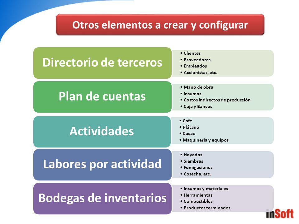 Clientes Proveedores Empleados Accionistas, etc. Directorio de terceros Mano de obra insumos Costos indirectos de producción Caja y Bancos Plan de cue