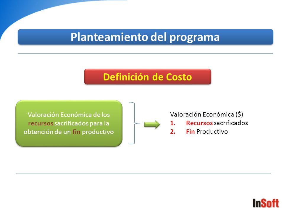 Valoración Económica ($) 1.Recursos sacrificados 2.Fin Productivo Valoración Económica de los recursos sacrificados para la obtención de un fin produc