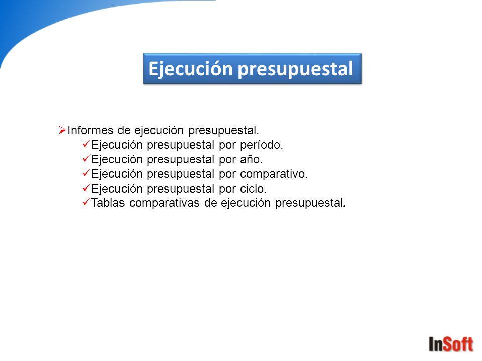 Ejecución presupuestal Informes de ejecución presupuestal. Ejecución presupuestal por período. Ejecución presupuestal por año. Ejecución presupuestal