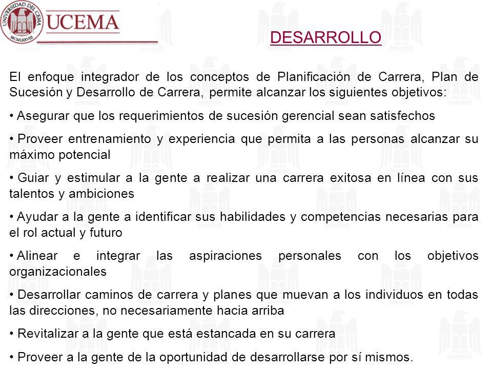 DESARROLLO El enfoque integrador de los conceptos de Planificación de Carrera, Plan de Sucesión y Desarrollo de Carrera, permite alcanzar los siguient