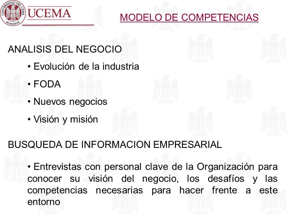 MODELO DE COMPETENCIAS Evolución de la industria FODA Nuevos negocios Visión y misión ANALISIS DEL NEGOCIO BUSQUEDA DE INFORMACION EMPRESARIAL Entrevi