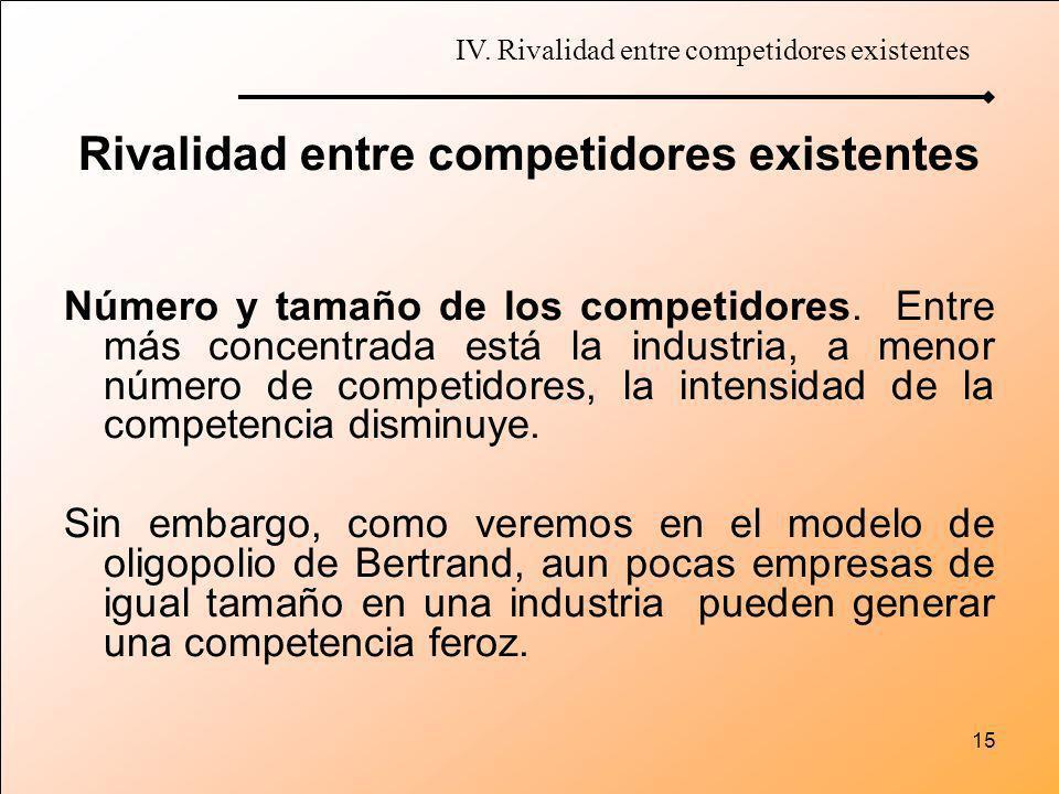 15 Rivalidad entre competidores existentes Número y tamaño de los competidores. Entre más concentrada está la industria, a menor número de competidore