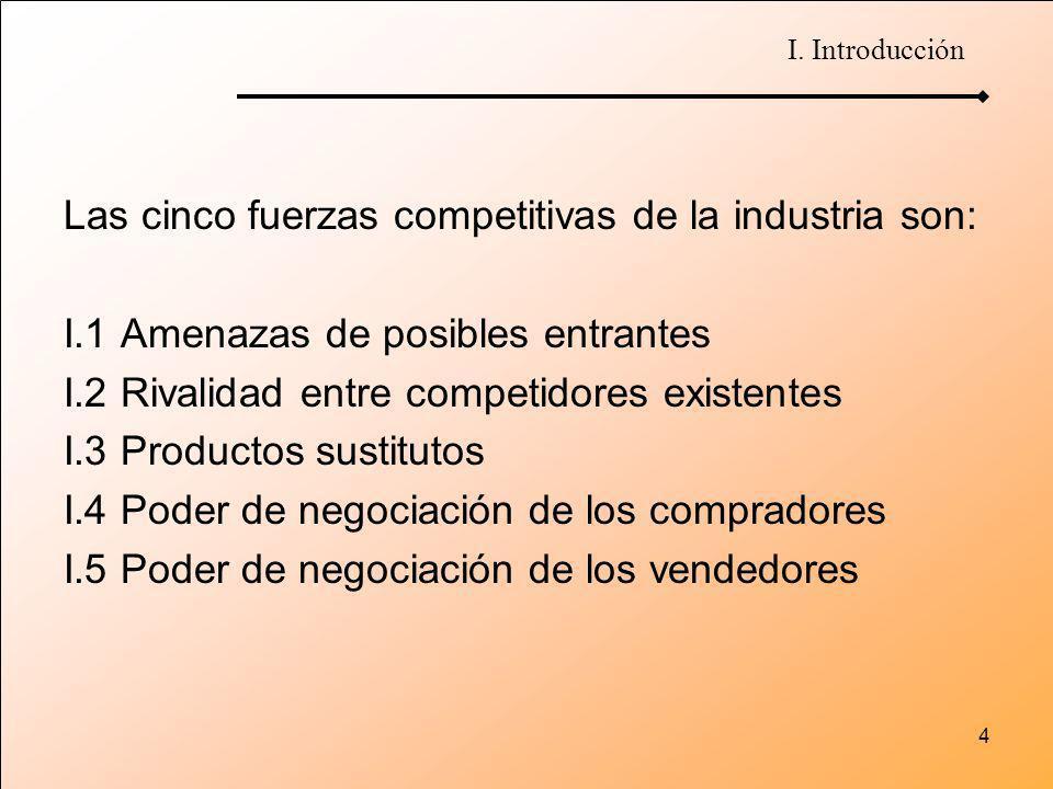 4 Las cinco fuerzas competitivas de la industria son: I.1 Amenazas de posibles entrantes I.2 Rivalidad entre competidores existentes I.3 Productos sus