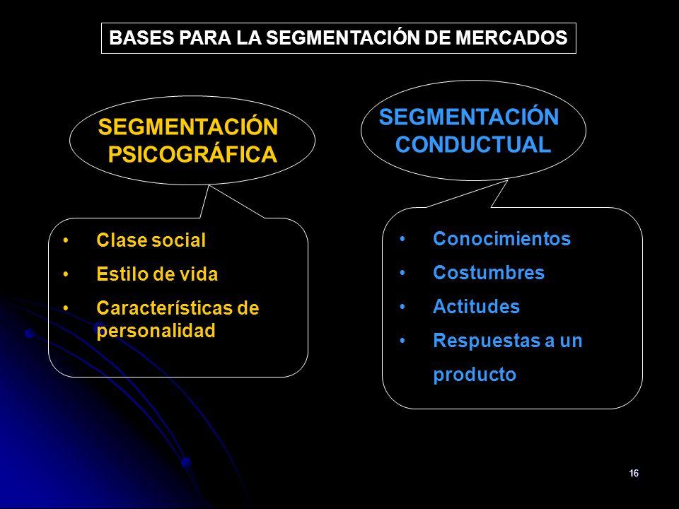 16 BASES PARA LA SEGMENTACIÓN DE MERCADOS Clase social Estilo de vida Características de personalidad SEGMENTACIÓN PSICOGRÁFICA Conocimientos Costumbr