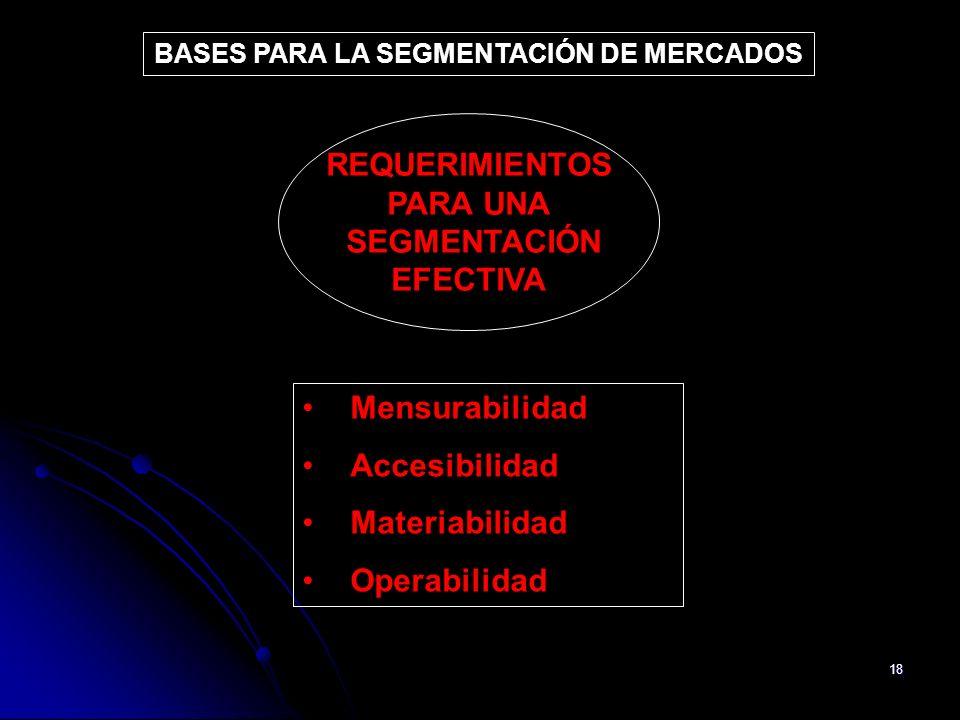 18 REQUERIMIENTOS PARA UNA SEGMENTACIÓN EFECTIVA Mensurabilidad Accesibilidad Materiabilidad Operabilidad BASES PARA LA SEGMENTACIÓN DE MERCADOS