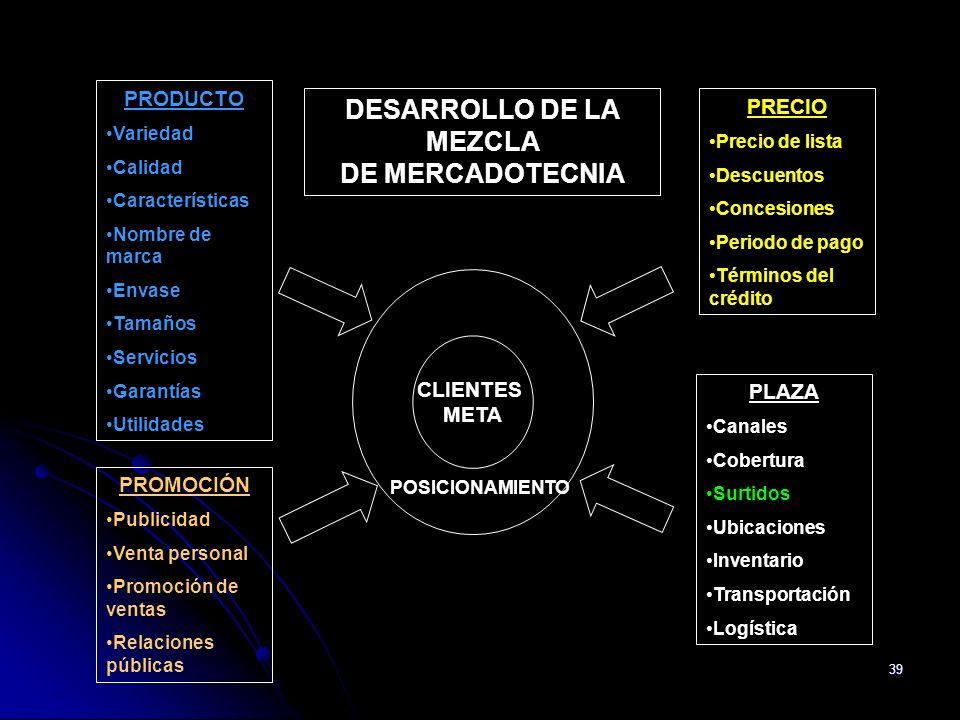 39 DESARROLLO DE LA MEZCLA DE MERCADOTECNIA PRODUCTO Variedad Calidad Características Nombre de marca Envase Tamaños Servicios Garantías Utilidades PL