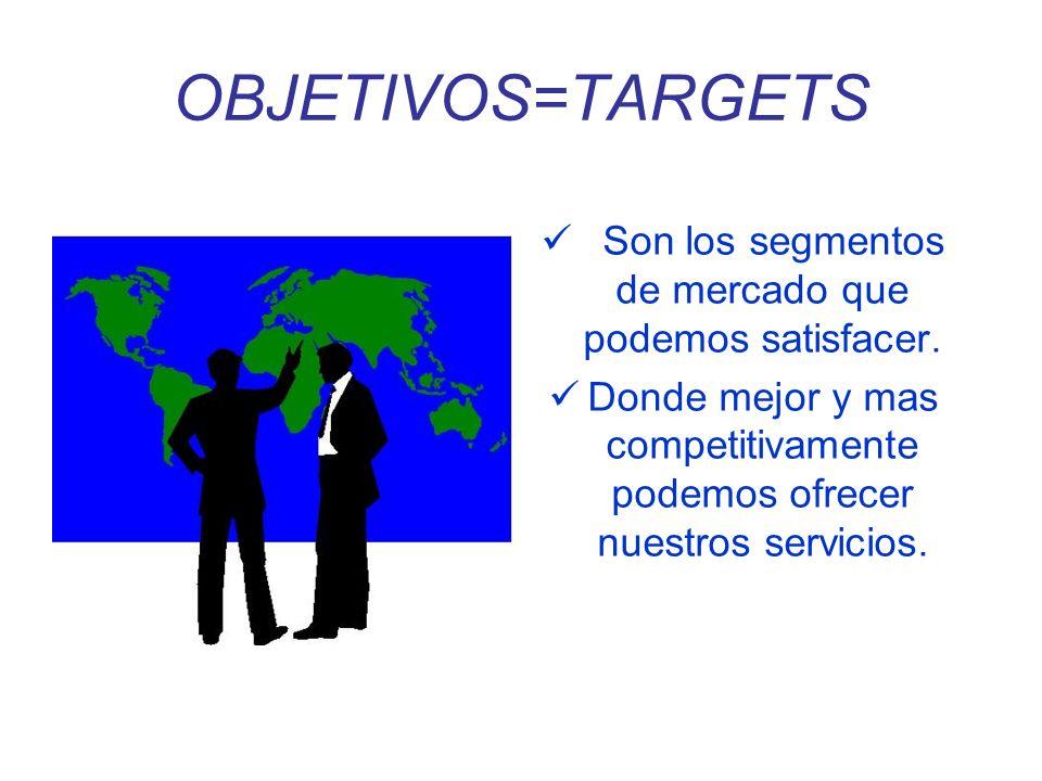OBJETIVOS=TARGETS Son los segmentos de mercado que podemos satisfacer. Donde mejor y mas competitivamente podemos ofrecer nuestros servicios.