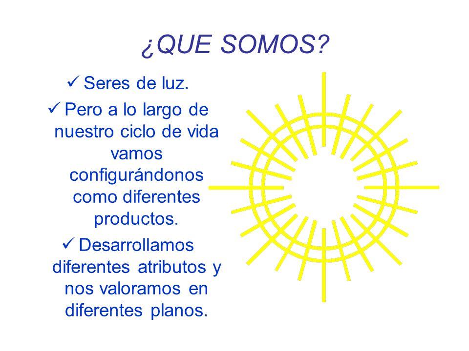 ¿QUE SOMOS? Seres de luz. Pero a lo largo de nuestro ciclo de vida vamos configurándonos como diferentes productos. Desarrollamos diferentes atributos