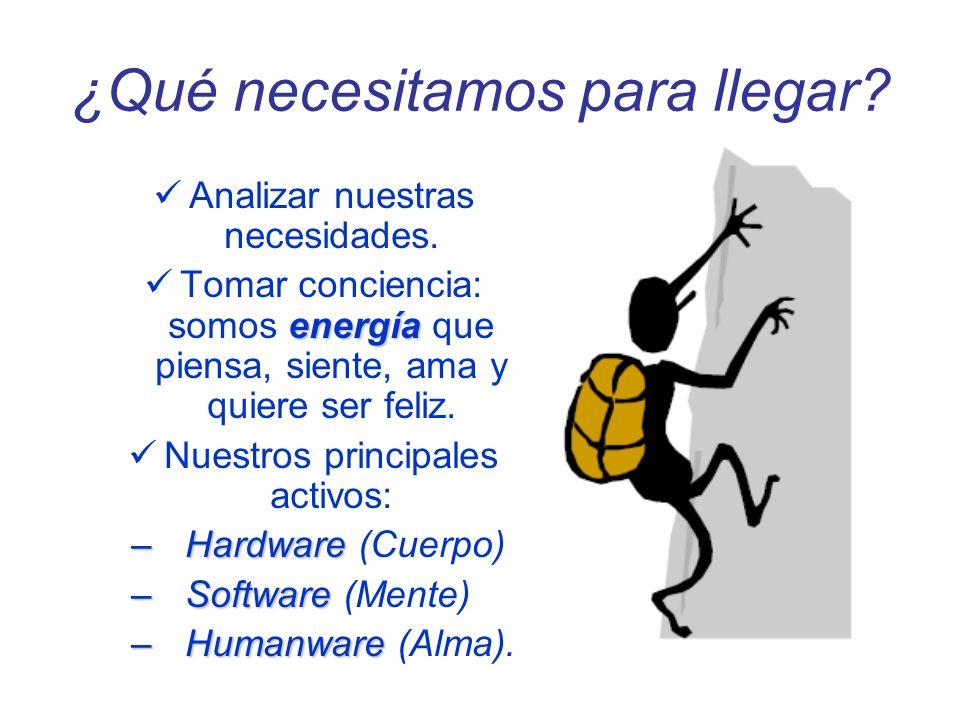 ¿Qué necesitamos para llegar? Analizar nuestras necesidades. energía Tomar conciencia: somos energía que piensa, siente, ama y quiere ser feliz. Nuest
