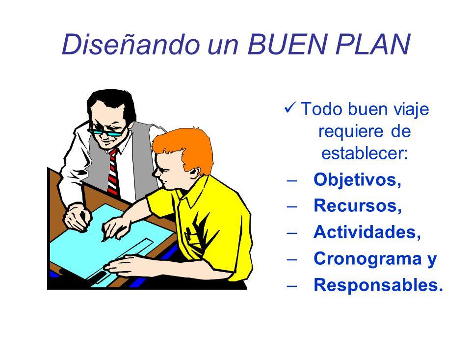 Diseñando un BUEN PLAN Todo buen viaje requiere de establecer: –Objetivos, –Recursos, –Actividades, –Cronograma y –Responsables.