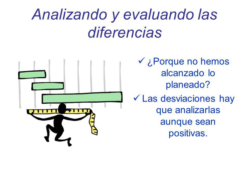 Corrigiendo diferencias Analizar y evaluar los resultados objetivamente.