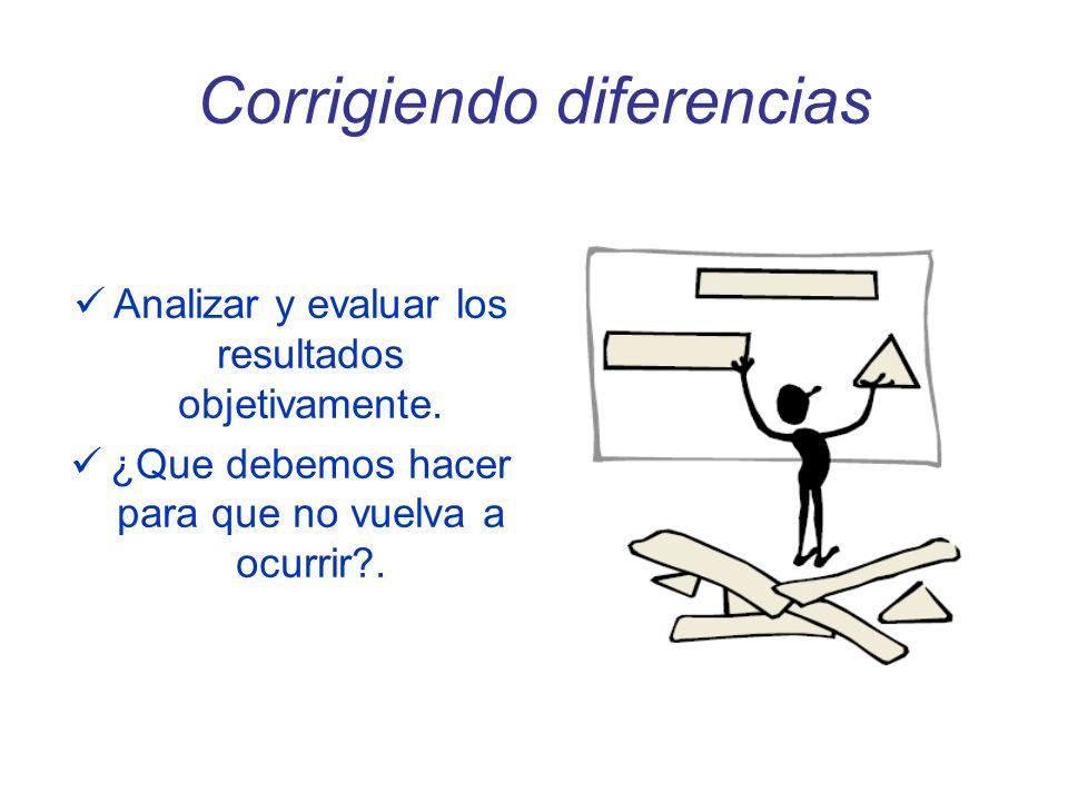 Corrigiendo diferencias Analizar y evaluar los resultados objetivamente. ¿Que debemos hacer para que no vuelva a ocurrir?.