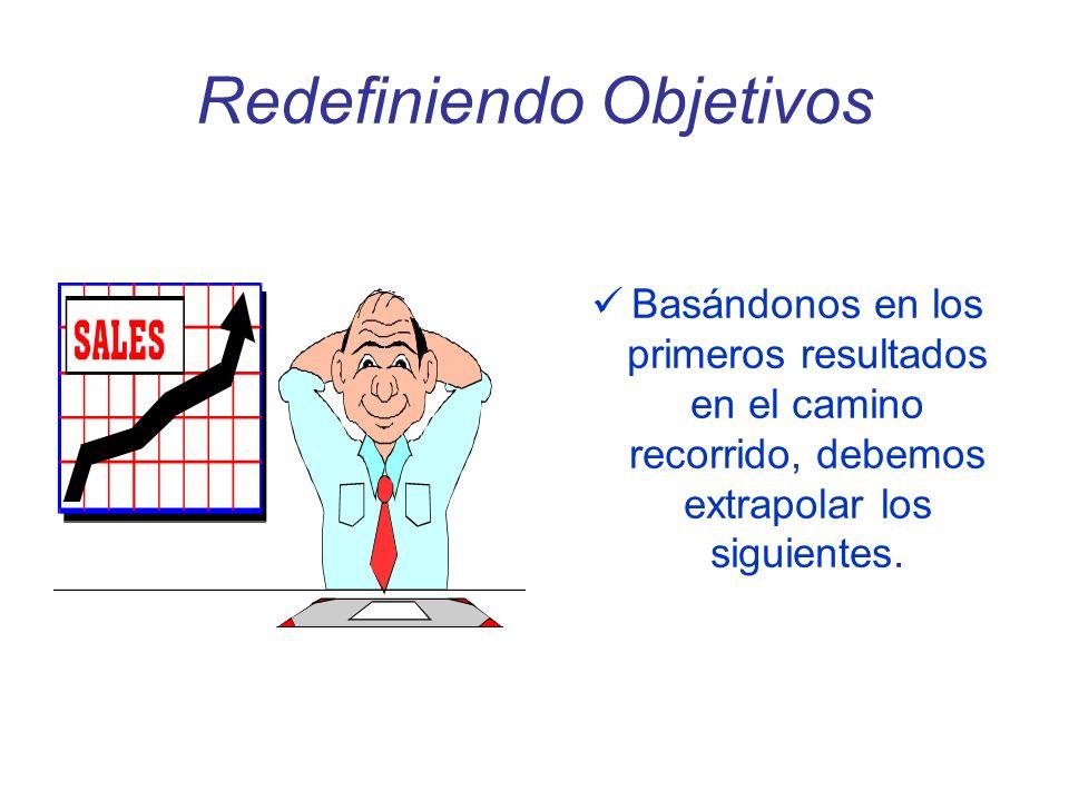 Redefiniendo Objetivos Basándonos en los primeros resultados en el camino recorrido, debemos extrapolar los siguientes.