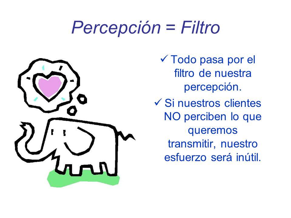 Percepción = Filtro Todo pasa por el filtro de nuestra percepción. Si nuestros clientes NO perciben lo que queremos transmitir, nuestro esfuerzo será