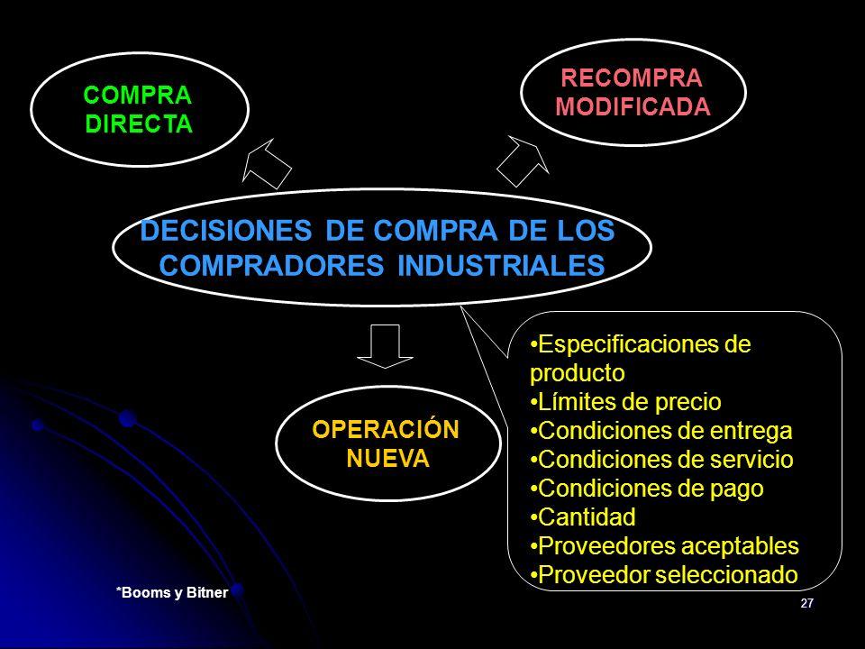 27 DECISIONES DE COMPRA DE LOS COMPRADORES INDUSTRIALES COMPRA DIRECTA RECOMPRA MODIFICADA OPERACIÓN NUEVA *Booms y Bitner Especificaciones de product