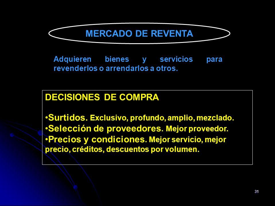 31 MERCADO DE REVENTA Adquieren bienes y servicios para revenderlos o arrendarlos a otros. DECISIONES DE COMPRA Surtidos. Exclusivo, profundo, amplio,