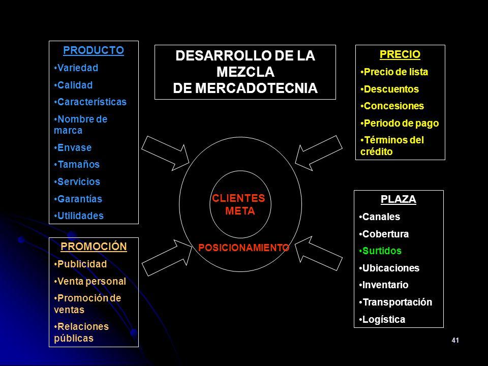41 DESARROLLO DE LA MEZCLA DE MERCADOTECNIA PRODUCTO Variedad Calidad Características Nombre de marca Envase Tamaños Servicios Garantías Utilidades PL
