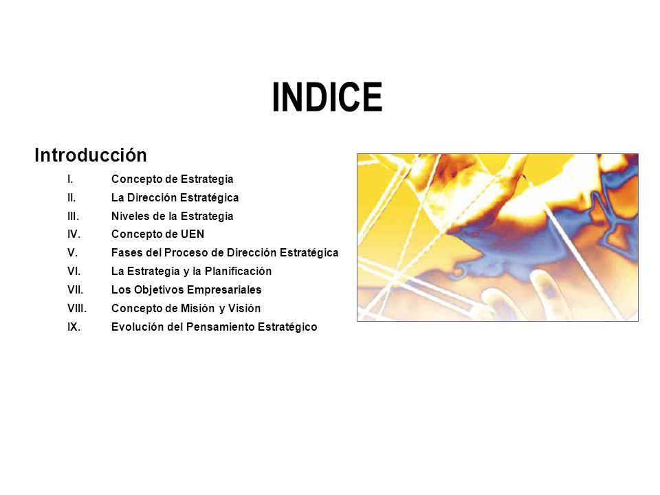 INDICE Introducción I.Concepto de Estrategia II.La Dirección Estratégica III.Niveles de la Estrategia IV.Concepto de UEN V.Fases del Proceso de Direcc