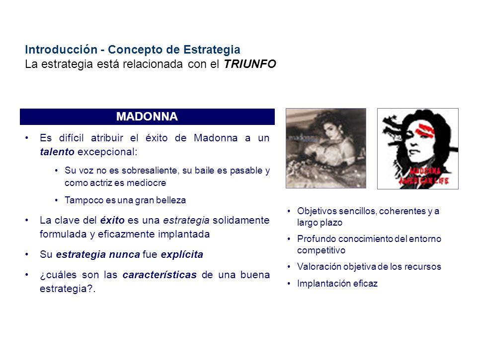 Introducción - Concepto de Estrategia La estrategia está relacionada con el TRIUNFO MADONNA Es difícil atribuir el éxito de Madonna a un talento excep