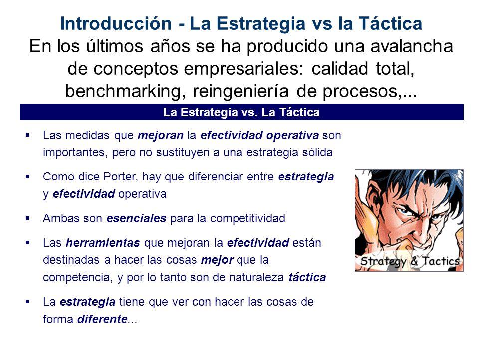 Introducción - La Estrategia vs la Táctica En los últimos años se ha producido una avalancha de conceptos empresariales: calidad total, benchmarking,