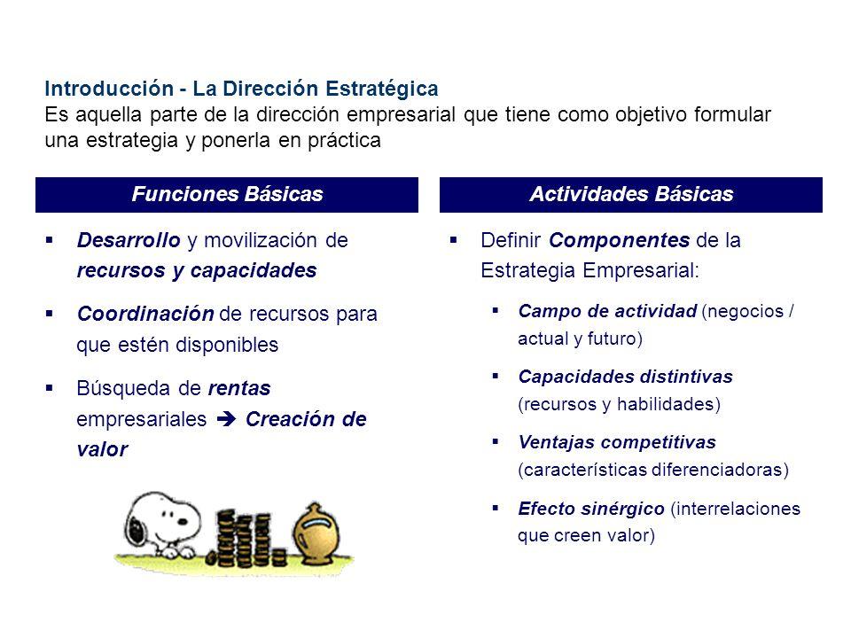 Introducción - La Dirección Estratégica Es aquella parte de la dirección empresarial que tiene como objetivo formular una estrategia y ponerla en prác