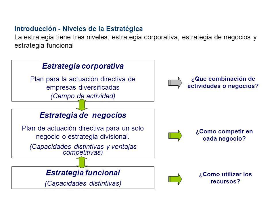 Introducción - Niveles de la Estratégica La estrategia tiene tres niveles: estrategia corporativa, estrategia de negocios y estrategia funcional Estra