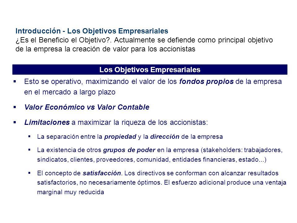 Introducción - Los Objetivos Empresariales ¿Es el Beneficio el Objetivo?. Actualmente se defiende como principal objetivo de la empresa la creación de