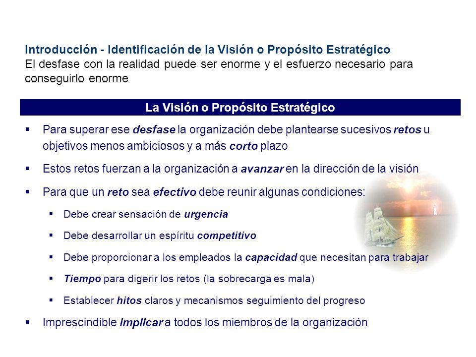 Introducción - Identificación de la Visión o Propósito Estratégico El desfase con la realidad puede ser enorme y el esfuerzo necesario para conseguirl
