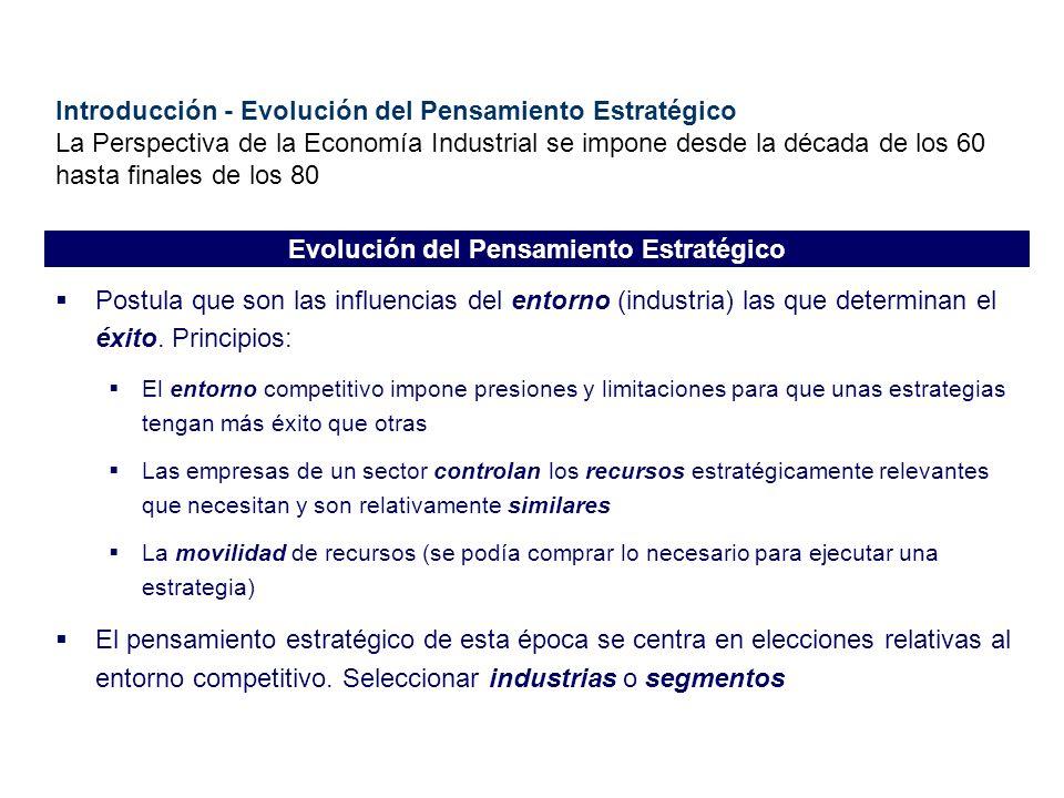 Introducción - Evolución del Pensamiento Estratégico La Perspectiva de la Economía Industrial se impone desde la década de los 60 hasta finales de los