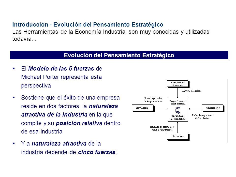 Introducción - Evolución del Pensamiento Estratégico Las Herramientas de la Economía Industrial son muy conocidas y utilizadas todavía... El Modelo de