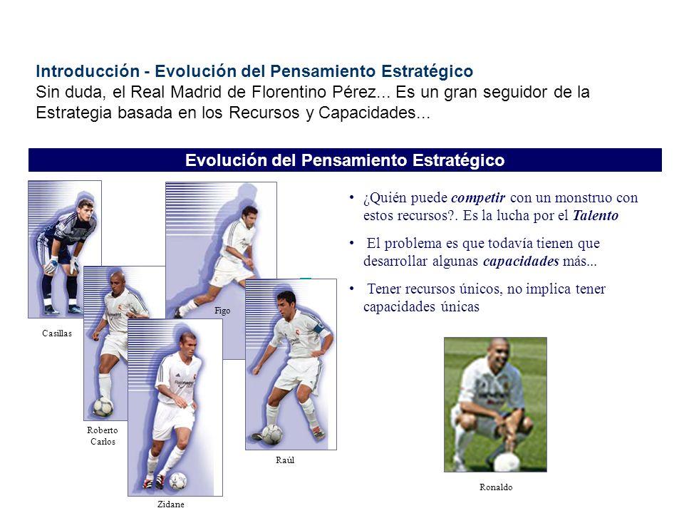 Introducción - Evolución del Pensamiento Estratégico Sin duda, el Real Madrid de Florentino Pérez... Es un gran seguidor de la Estrategia basada en lo