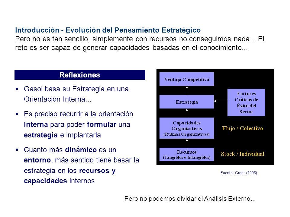Introducción - Evolución del Pensamiento Estratégico Pero no es tan sencillo, simplemente con recursos no conseguimos nada... El reto es ser capaz de