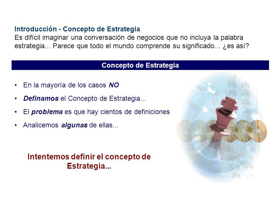 Introducción - Concepto de Estrategia Es difícil imaginar una conversación de negocios que no incluya la palabra estrategia... Parece que todo el mund