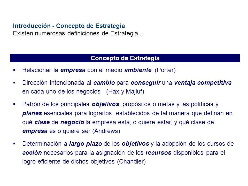 Introducción - Concepto de Estrategia Existen numerosas definiciones de Estrategia... Relacionar la empresa con el medio ambiente (Porter) Dirección i
