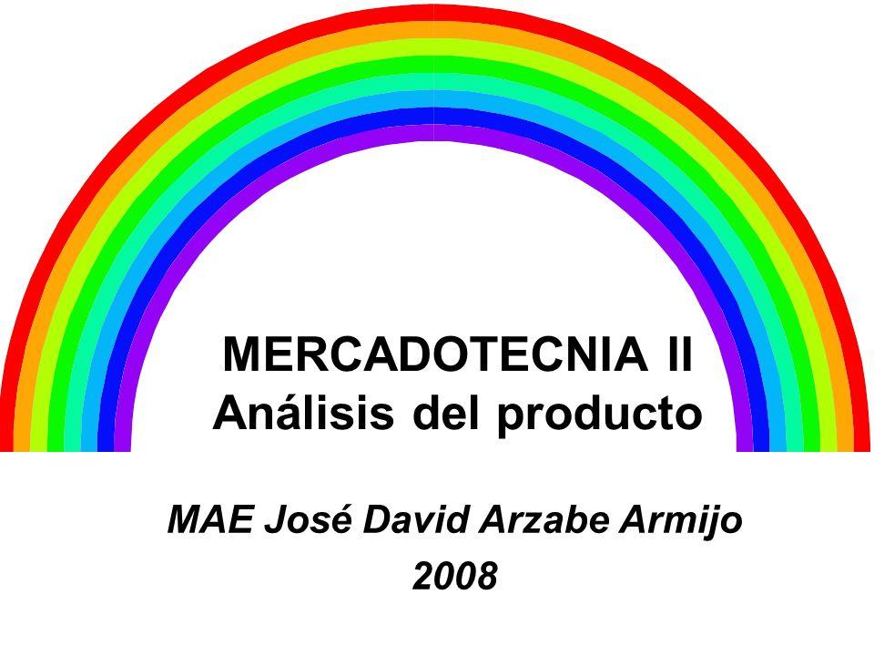 MERCADOTECNIA II Análisis del producto MAE José David Arzabe Armijo 2008