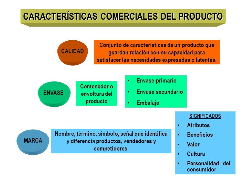 CALIDAD ENVASE MARCA Nombre, término, símbolo, señal que identifica y diferencia productos, vendedores y competidores. SIGNIFICADOS Atributos Benefici