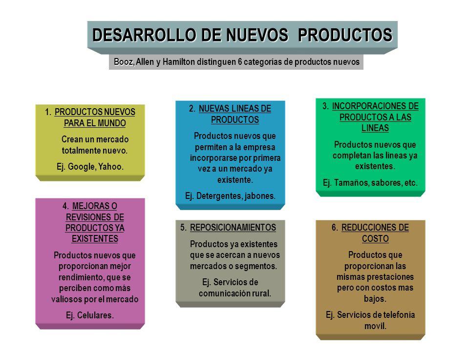 1.PRODUCTOS NUEVOS PARA EL MUNDO Crean un mercado totalmente nuevo. Ej. Google, Yahoo. 2.NUEVAS LINEAS DE PRODUCTOS Productos nuevos que permiten a la