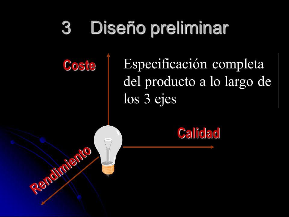 3 Diseño preliminar Calidad Coste Rendimiento Especificación completa del producto a lo largo de los 3 ejes