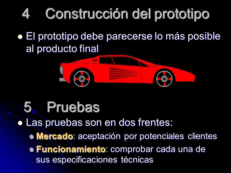 4Construcción del prototipo El prototipo debe parecerse lo más posible al producto final El prototipo debe parecerse lo más posible al producto final