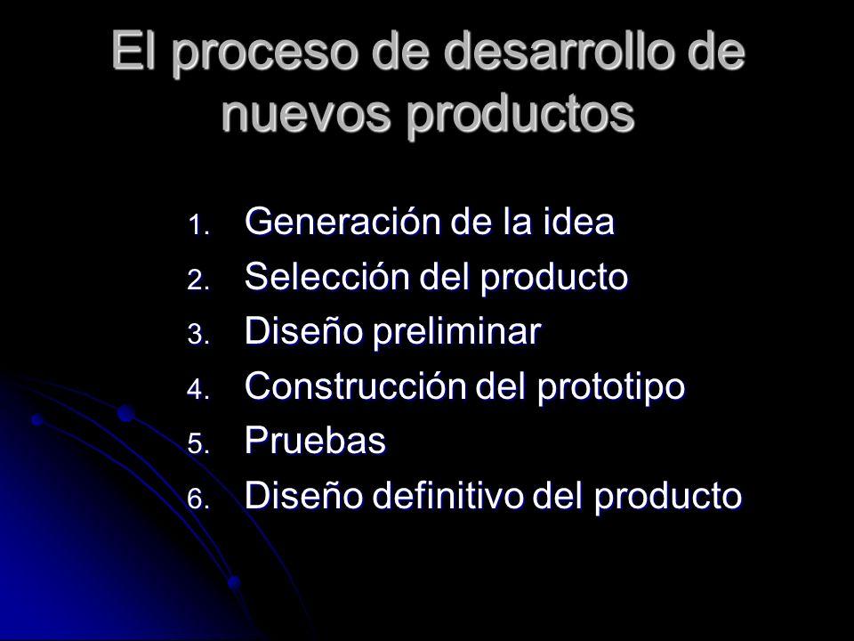El proceso de desarrollo de nuevos productos 1. Generación de la idea 2. Selección del producto 3. Diseño preliminar 4. Construcción del prototipo 5.